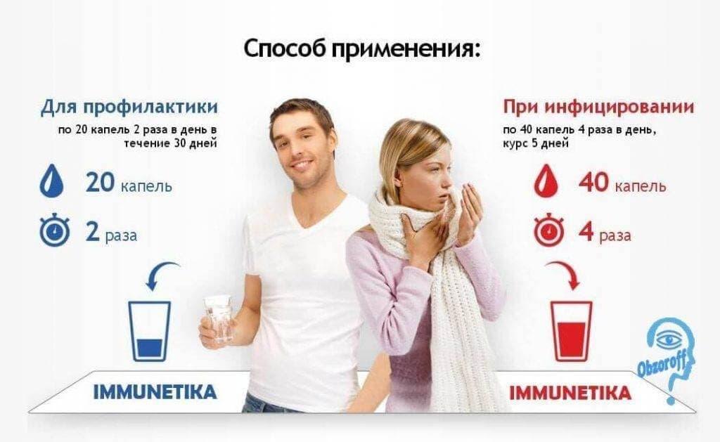 Immunetika pielietošanas metode