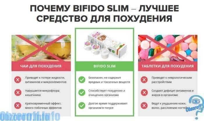 A Bifido Slim előnyei