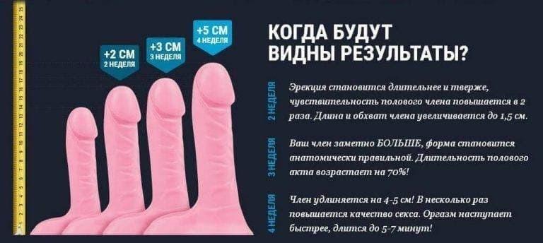 Увеличение члена Как сделать больше мужской пенис