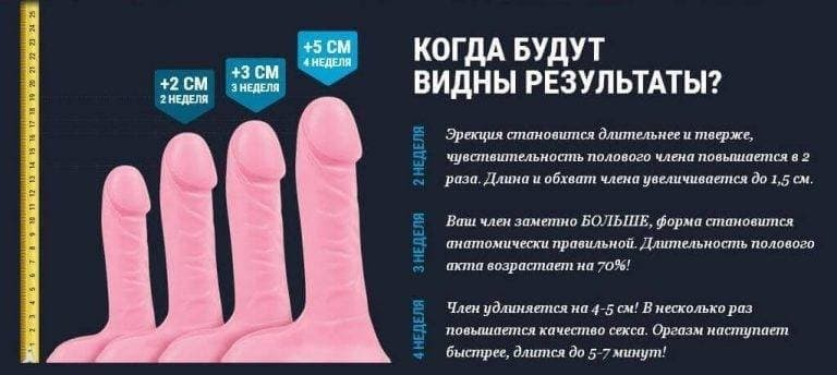 норма секса у мужчин