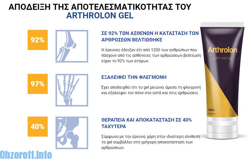 Χρήσιμες ιδιότητες του Arthrolon για αρθρώσεις