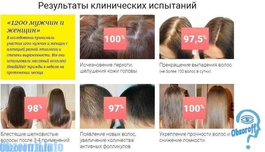 Galvas un matu klīniskie pētījumi un rezultāti