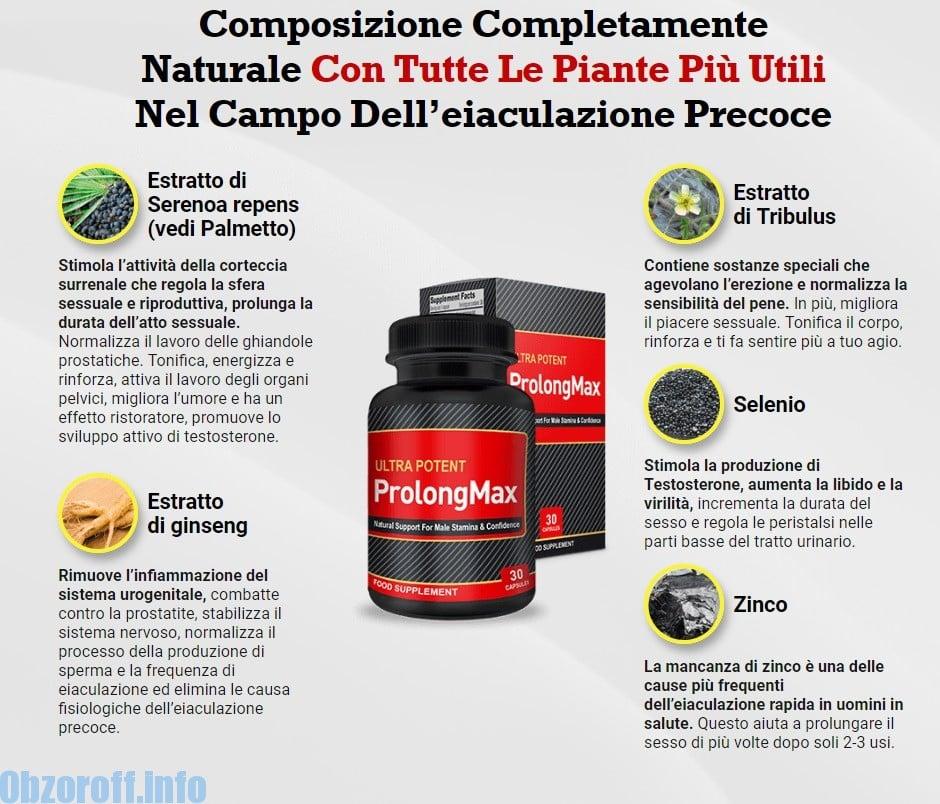 La composizione delle compresse ProlongMax