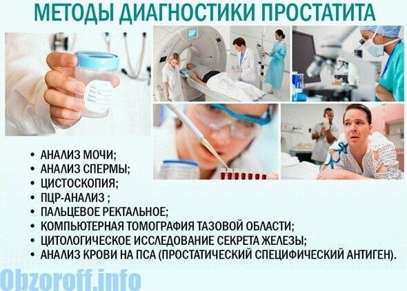 Prostatitin diaqnozu üsulları