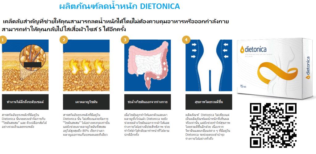 Dietonica ผลิตภัณฑ์ลดน้ำหนักและไขมันส่วนเกิน
