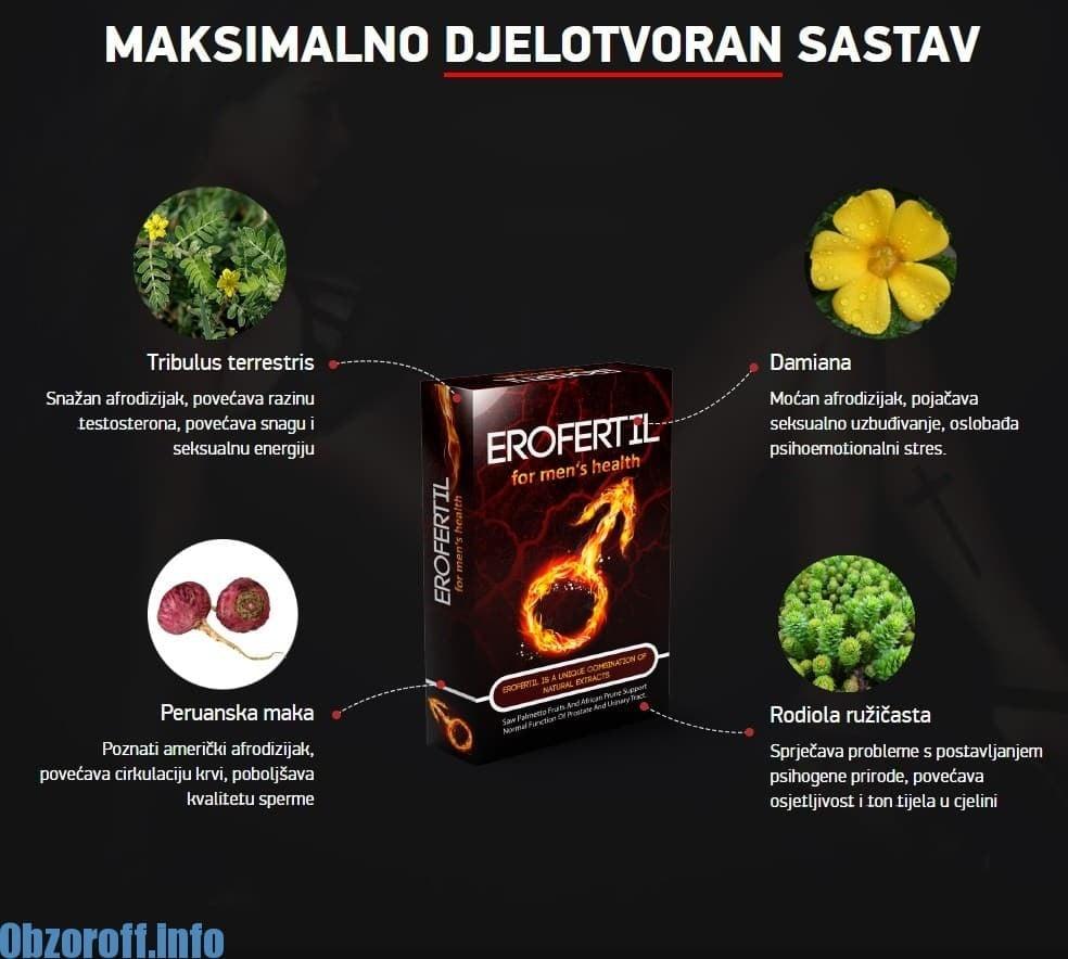 EROFERTIL SASTAV