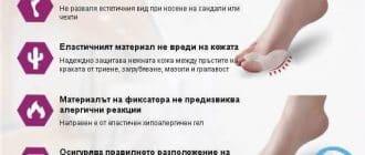 Шина фиксатор Valgus Pro за корекция на деформацията на валгуса