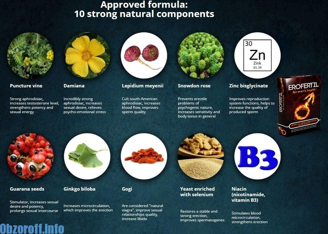 formula erofertil components