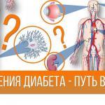 Type II кант диабети менен айкалышкан атеросклероз менен гипертония