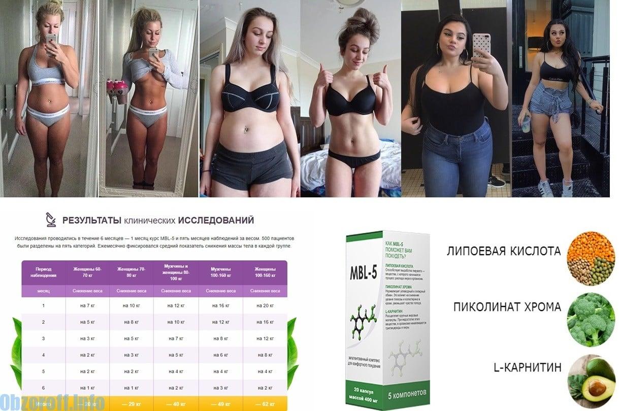 MBL-5 pil diet