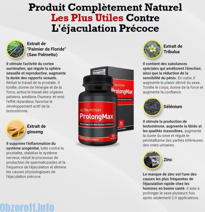 composition détaillée des capsules ProlongMax