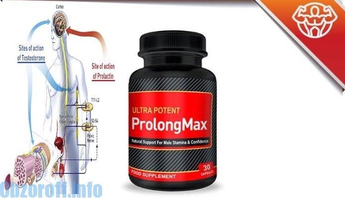 ProlongMax en comprimés pour améliorer l'érection