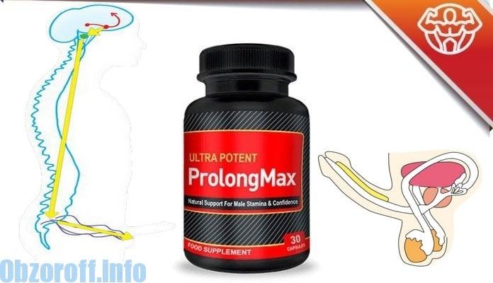 ProlongMax per aumentare la potenza