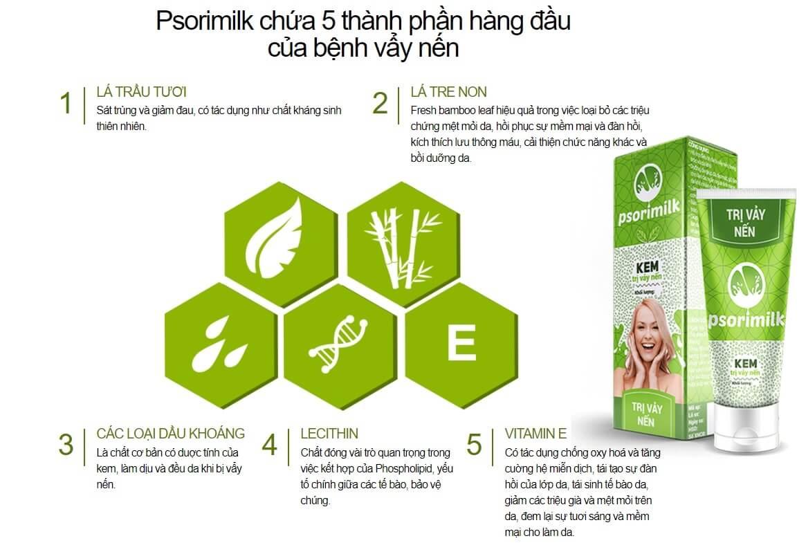 Thành phần của kem Psorimilk