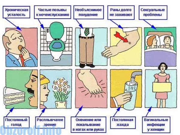 Атеросклероза и хипертония в комбинация с диабет тип 2
