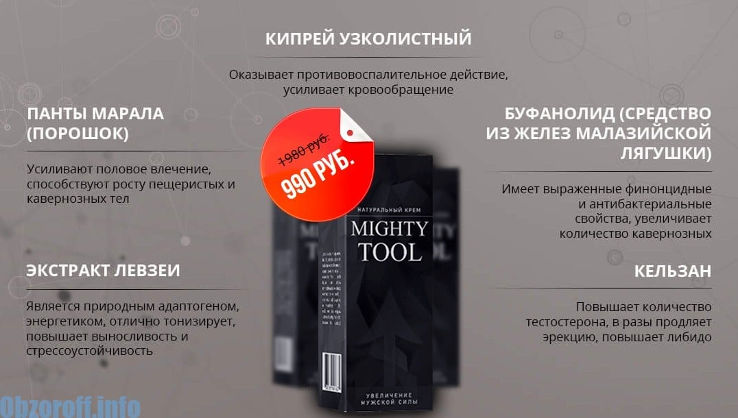 The composition and effect of the cream Mighty Tool
