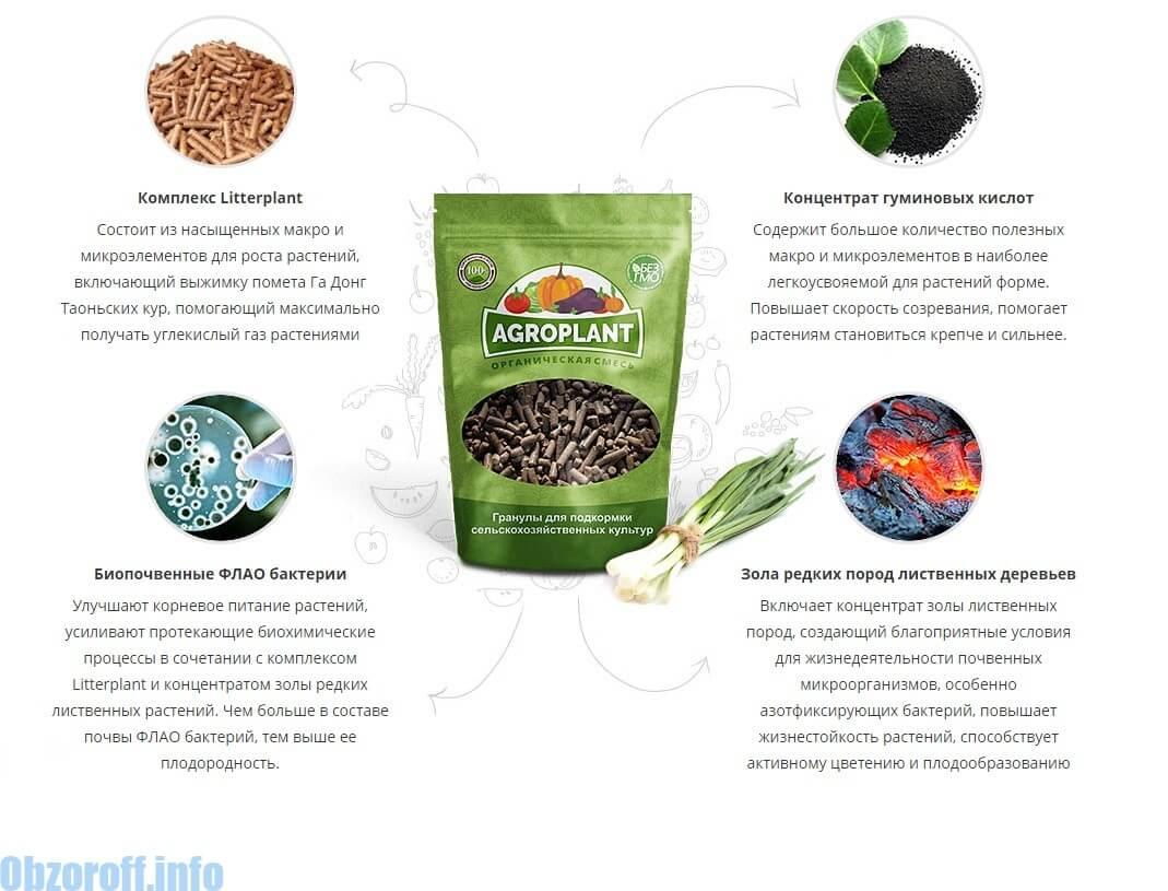 La composition des granules Agroplant