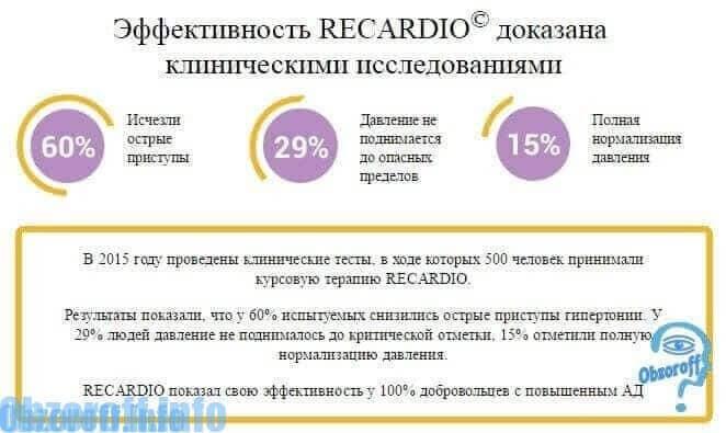 клиникалық зерттеулер Recardio