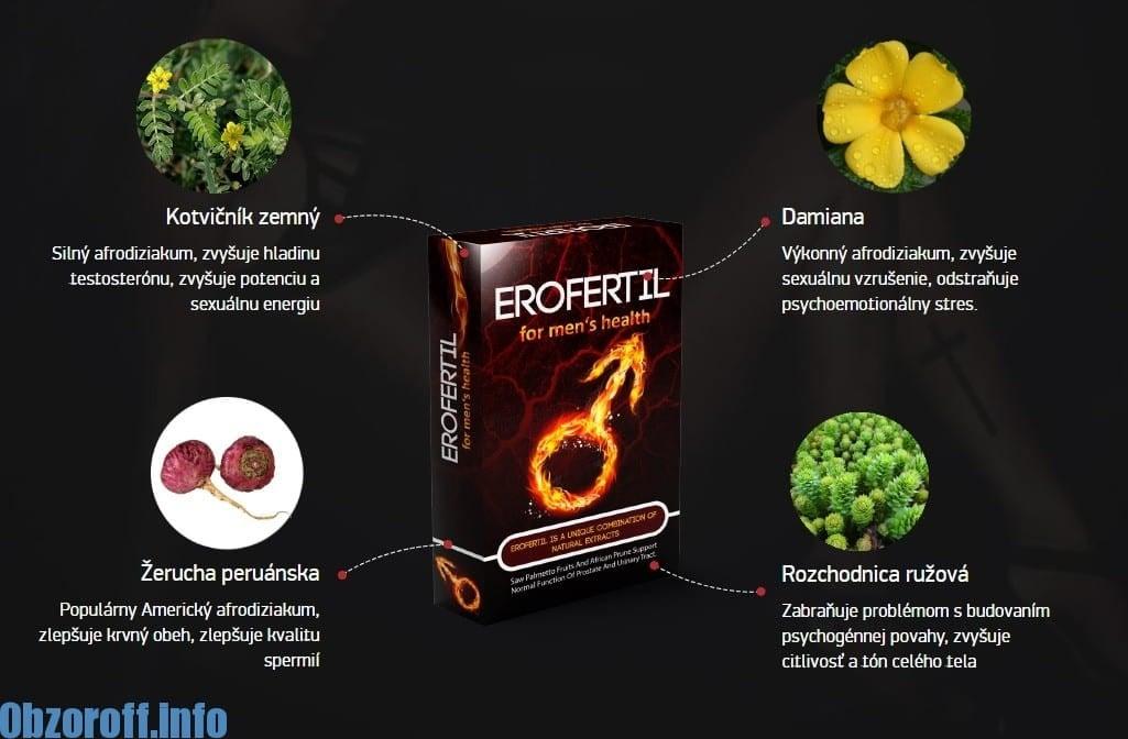 ZLOZENIE Erofertil